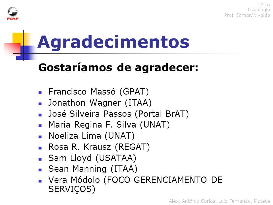 Agradecimentos Gostaríamos de agradecer: Francisco Massó (GPAT) Jonathon Wagner (ITAA) José Silveira Passos (Portal BrAT) Maria Regina F. Silva (UNAT)