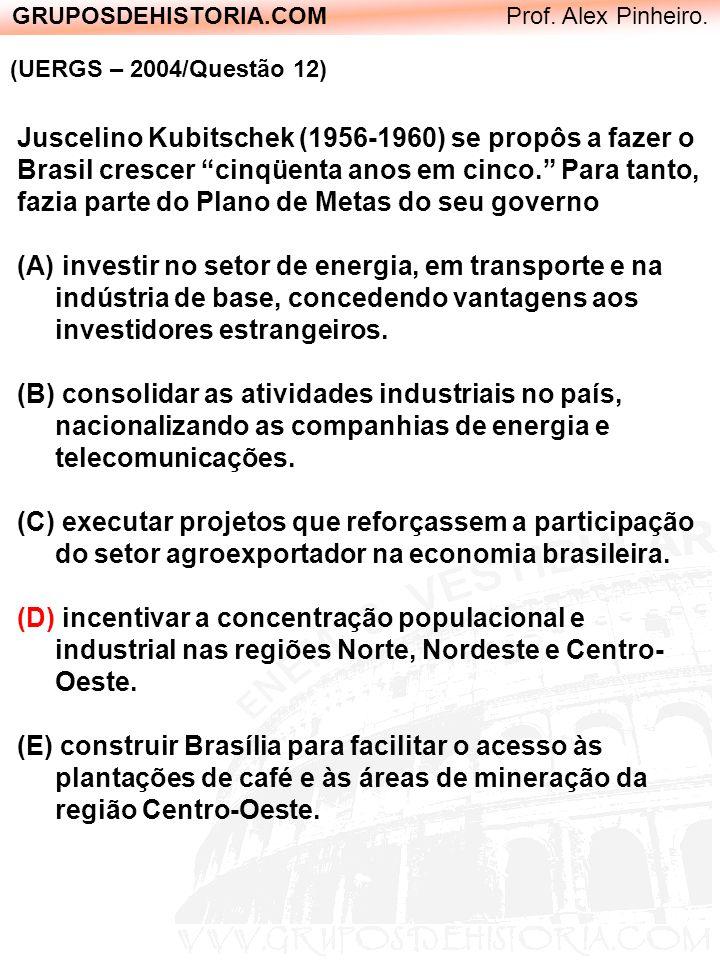 GRUPOSDEHISTORIA.COM Prof. Alex Pinheiro. (UERGS – 2004/Questão 12) Juscelino Kubitschek (1956-1960) se propôs a fazer o Brasil crescer cinqüenta anos