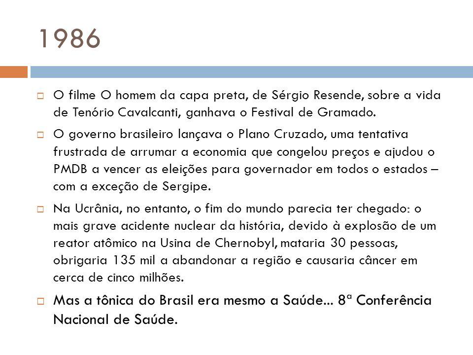1986 O filme O homem da capa preta, de Sérgio Resende, sobre a vida de Tenório Cavalcanti, ganhava o Festival de Gramado.