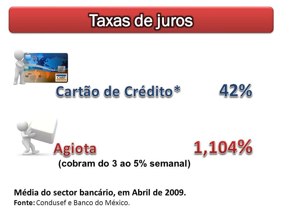 Média do sector bancário, em Abril de 2009. Fonte: Condusef e Banco do México. (cobram do 3 ao 5% semanal)