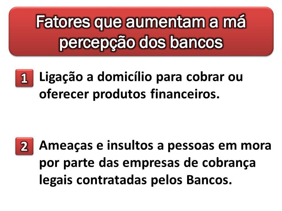 Ligação a domicílio para cobrar ou oferecer produtos financeiros.