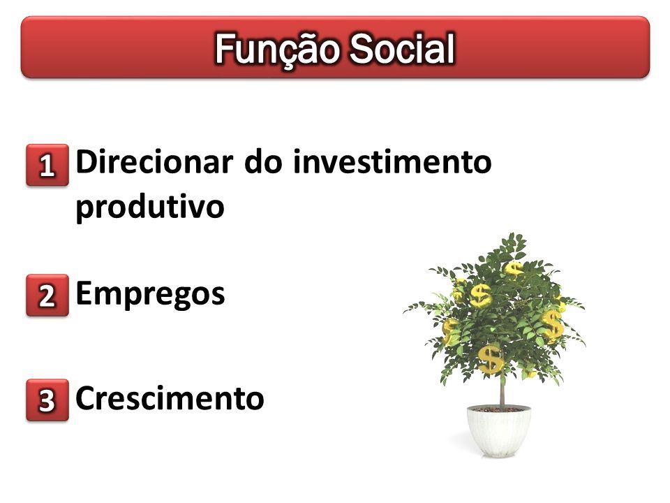 Direcionar do investimento produtivo Empregos Crescimento
