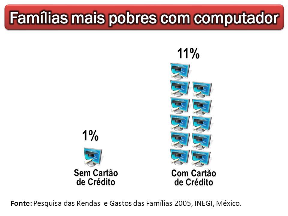 Milhões de enganados Fonte: Superintendencia de Industria y Comercio, Colombia.