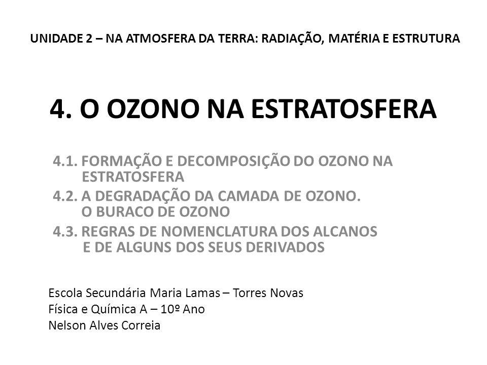 4.O OZONO NA ESTRATOSFERA 4.1. FORMAÇÃO E DECOMPOSIÇÃO DO OZONO NA ESTRATOSFERA 4.2.