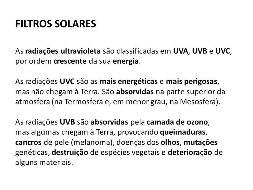 FILTROS SOLARES As radiações ultravioleta são classificadas em UVA, UVB e UVC, por ordem crescente da sua energia.