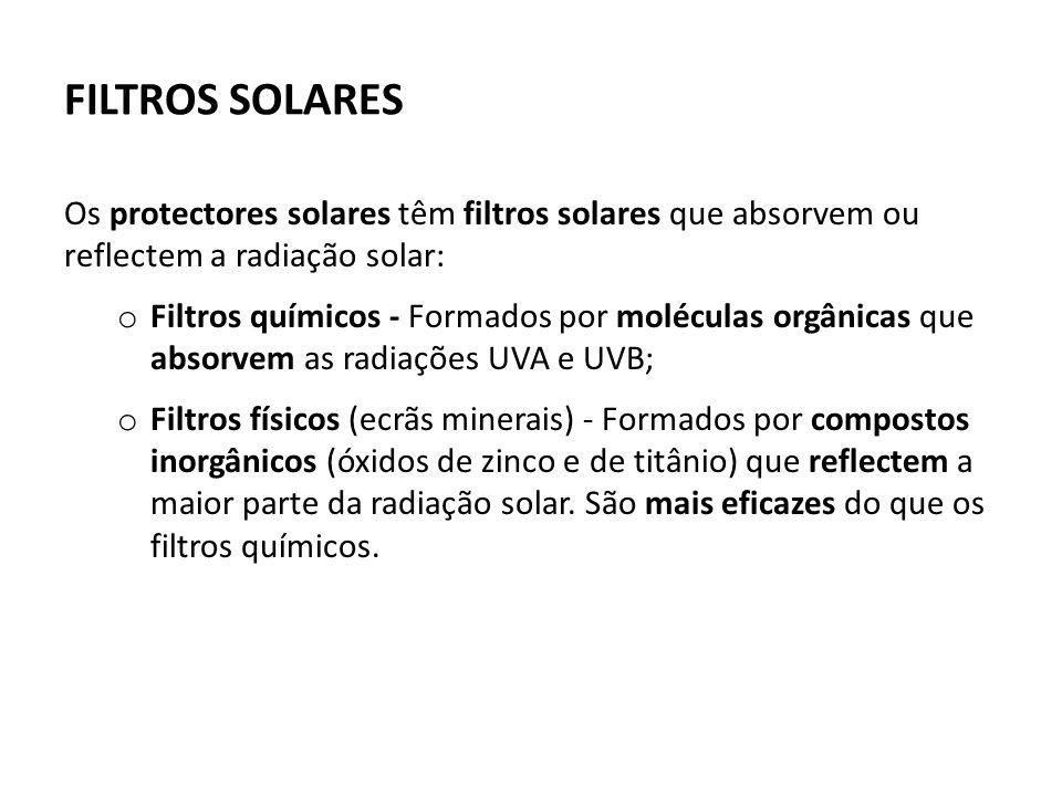 FILTROS SOLARES Os protectores solares têm filtros solares que absorvem ou reflectem a radiação solar: o Filtros químicos - Formados por moléculas orgânicas que absorvem as radiações UVA e UVB; o Filtros físicos (ecrãs minerais) - Formados por compostos inorgânicos (óxidos de zinco e de titânio) que reflectem a maior parte da radiação solar.