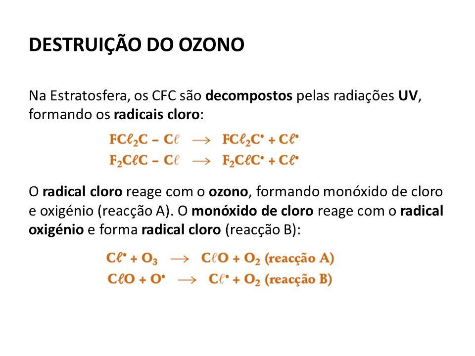 DESTRUIÇÃO DO OZONO Na Estratosfera, os CFC são decompostos pelas radiações UV, formando os radicais cloro: O radical cloro reage com o ozono, formando monóxido de cloro e oxigénio (reacção A).