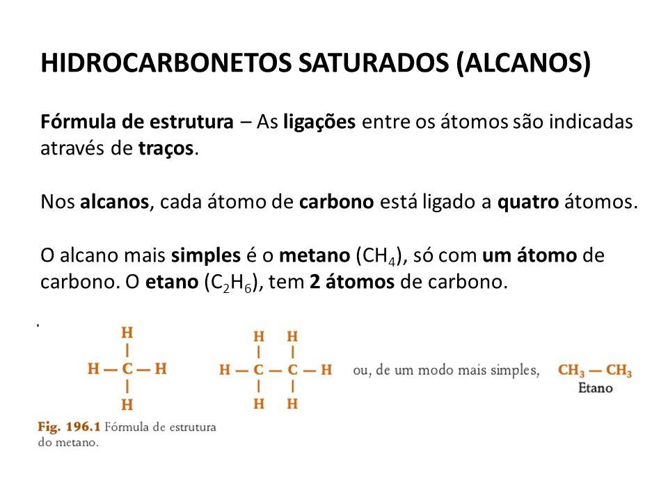 HIDROCARBONETOS SATURADOS (ALCANOS) Fórmula de estrutura – As ligações entre os átomos são indicadas através de traços.