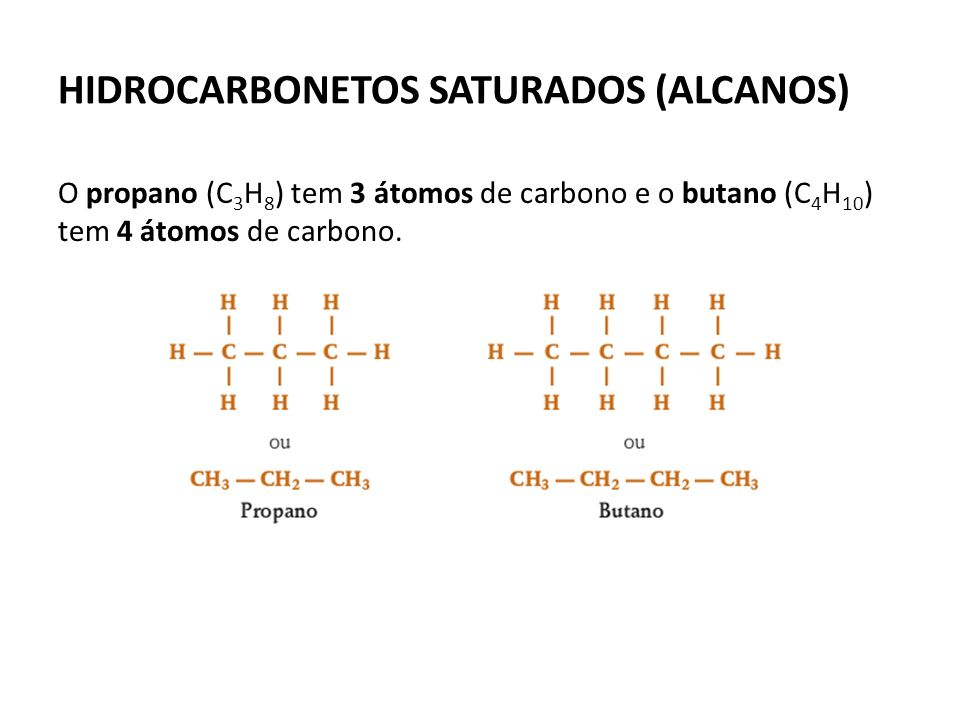 HIDROCARBONETOS SATURADOS (ALCANOS) O propano (C 3 H 8 ) tem 3 átomos de carbono e o butano (C 4 H 10 ) tem 4 átomos de carbono.