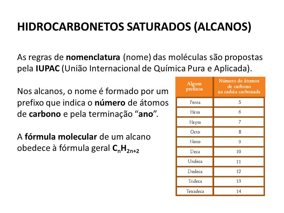 HIDROCARBONETOS SATURADOS (ALCANOS) As regras de nomenclatura (nome) das moléculas são propostas pela IUPAC (União Internacional de Química Pura e Aplicada).