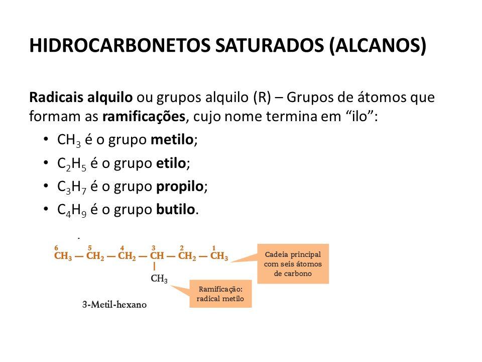 HIDROCARBONETOS SATURADOS (ALCANOS) Radicais alquilo ou grupos alquilo (R) – Grupos de átomos que formam as ramificações, cujo nome termina em ilo: CH 3 é o grupo metilo; C 2 H 5 é o grupo etilo; C 3 H 7 é o grupo propilo; C 4 H 9 é o grupo butilo.
