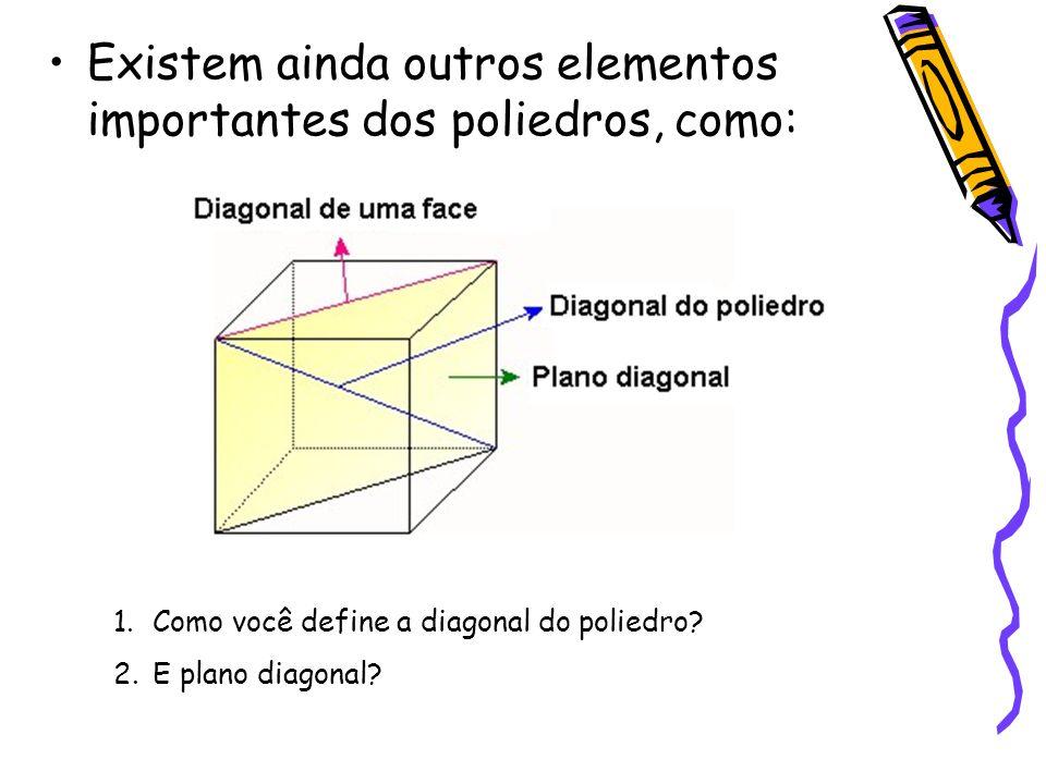 Existem ainda outros elementos importantes dos poliedros, como: 1.Como você define a diagonal do poliedro? 2.E plano diagonal?