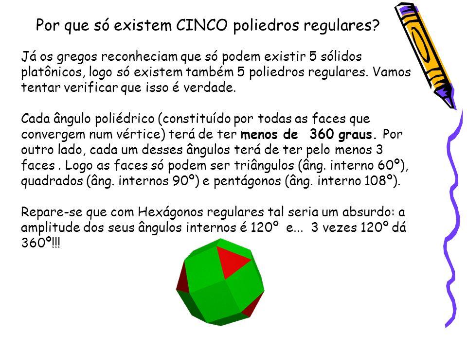 Por que só existem CINCO poliedros regulares? Já os gregos reconheciam que só podem existir 5 sólidos platônicos, logo só existem também 5 poliedros r