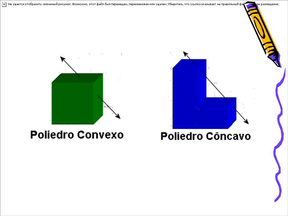 Referências: Lima, E.L., Carvalho, P. C. P., Wagner, E.