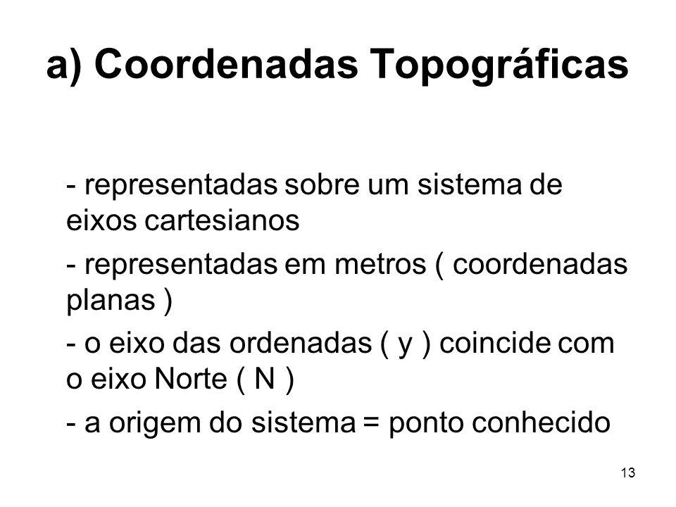 13 a) Coordenadas Topográficas - representadas sobre um sistema de eixos cartesianos - representadas em metros ( coordenadas planas ) - o eixo das ord