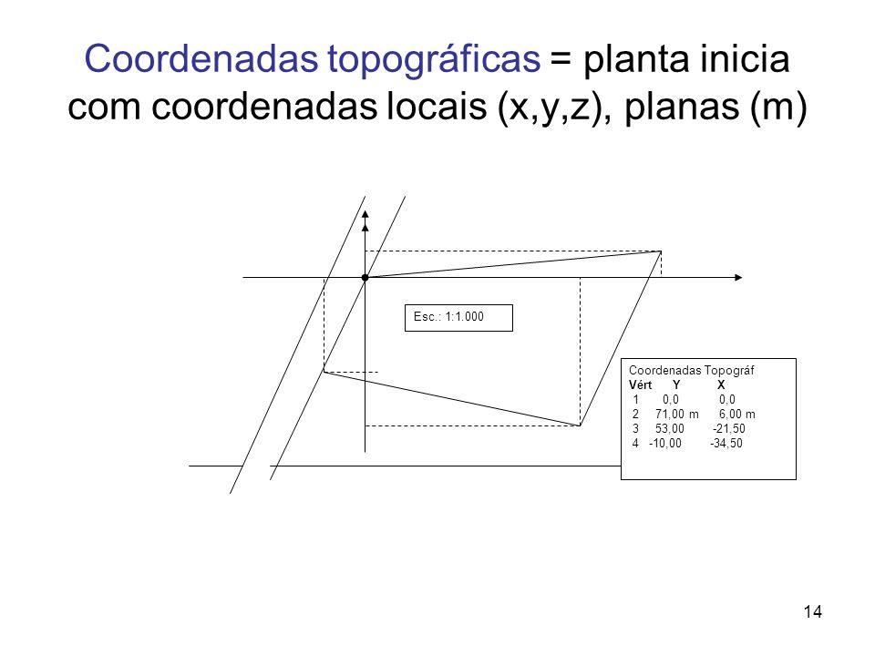14 Esc.: 1:1.000 Coordenadas Topográf Vért Y X 1 0,0 0,0 2 71,00 m 6,00 m 3 53,00 -21,50 4 -10,00 -34,50 Coordenadas topográficas = planta inicia com