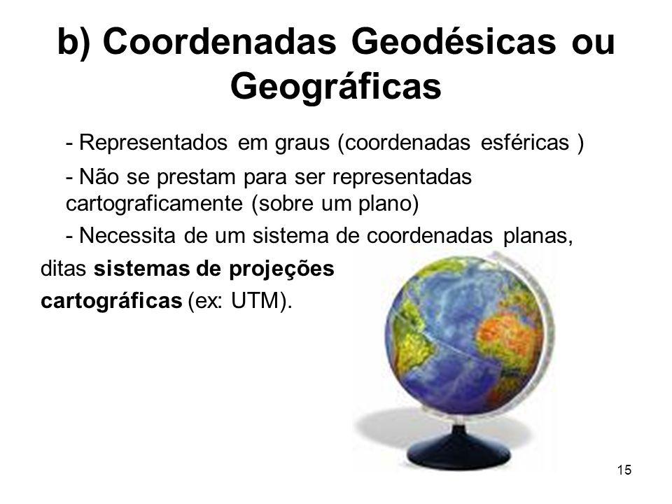 15 b) Coordenadas Geodésicas ou Geográficas - Representados em graus (coordenadas esféricas ) - Não se prestam para ser representadas cartograficament