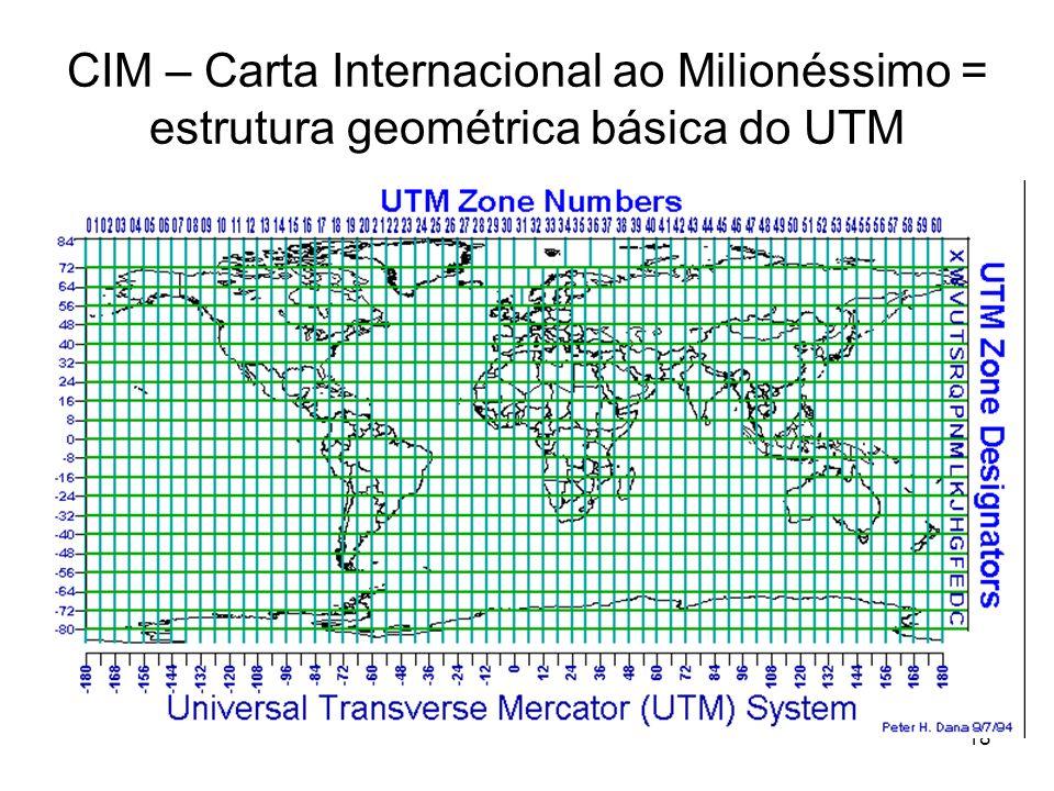 18 CIM – Carta Internacional ao Milionéssimo = estrutura geométrica básica do UTM