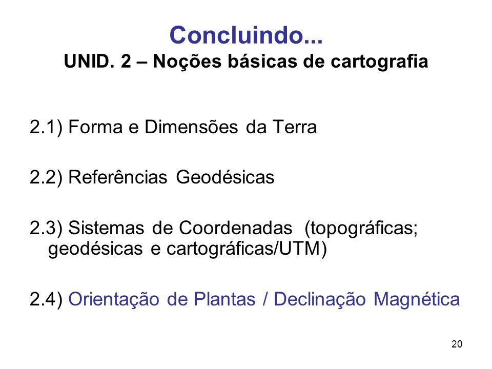 20 Concluindo... UNID. 2 – Noções básicas de cartografia 2.1) Forma e Dimensões da Terra 2.2) Referências Geodésicas 2.3) Sistemas de Coordenadas (top