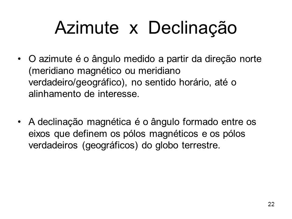 22 Azimute x Declinação O azimute é o ângulo medido a partir da direção norte (meridiano magnético ou meridiano verdadeiro/geográfico), no sentido hor