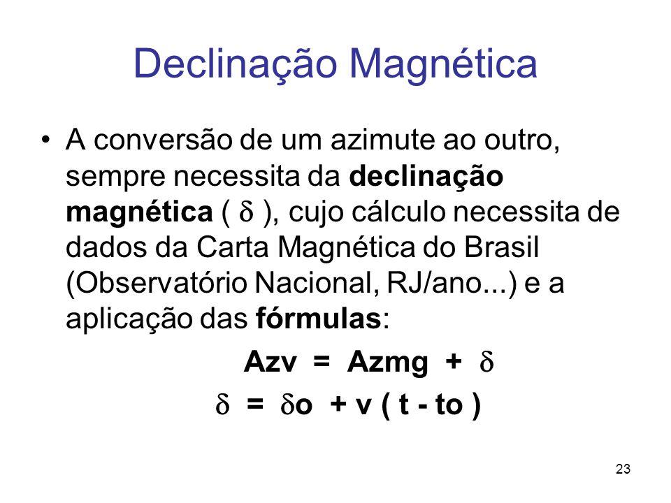 23 Declinação Magnética A conversão de um azimute ao outro, sempre necessita da declinação magnética ( ), cujo cálculo necessita de dados da Carta Mag