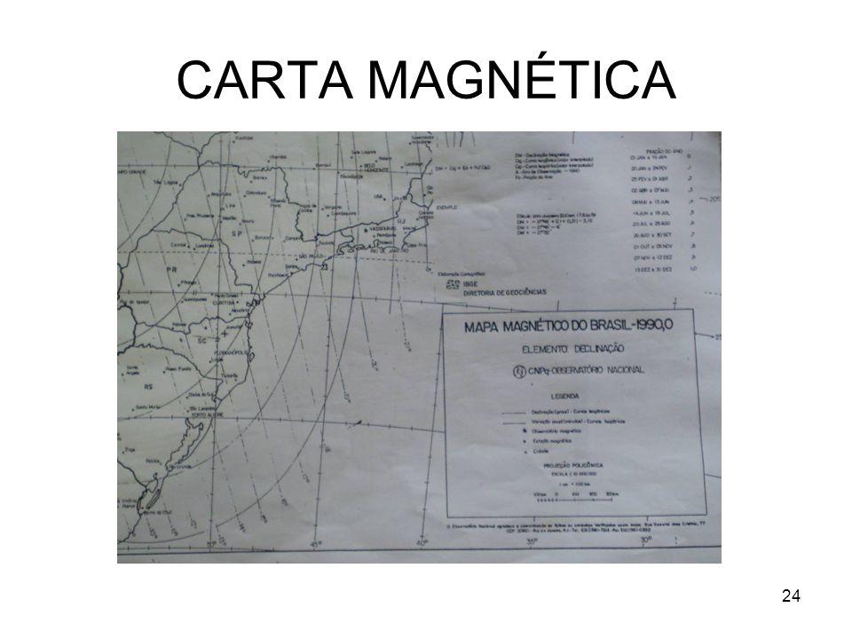 24 CARTA MAGNÉTICA