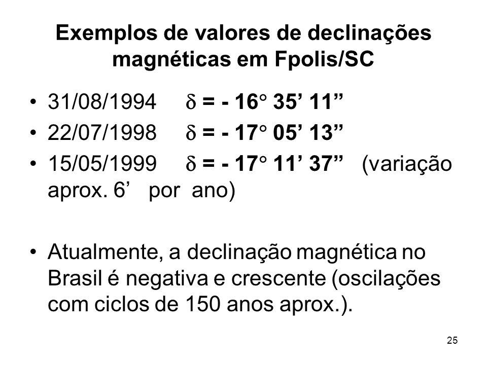 25 Exemplos de valores de declinações magnéticas em Fpolis/SC 31/08/1994 = - 16 35 11 22/07/1998 = - 17 05 13 15/05/1999 = - 17 11 37 (variação aprox.