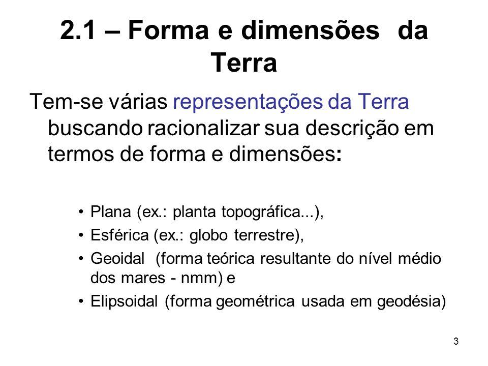 3 2.1 – Forma e dimensões da Terra Tem-se várias representações da Terra buscando racionalizar sua descrição em termos de forma e dimensões: Plana (ex