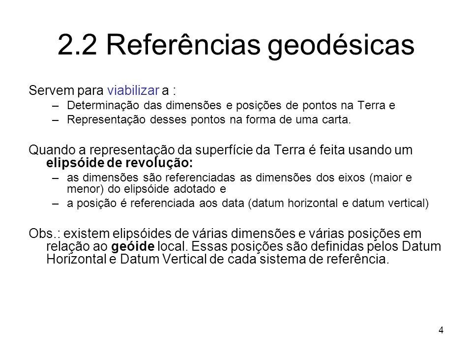 4 2.2 Referências geodésicas Servem para viabilizar a : –Determinação das dimensões e posições de pontos na Terra e –Representação desses pontos na fo