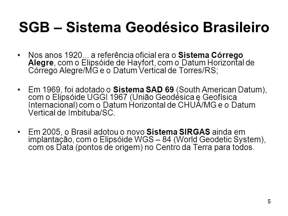 5 SGB – Sistema Geodésico Brasileiro Nos anos 1920... a referência oficial era o Sistema Córrego Alegre, com o Elipsóide de Hayfort, com o Datum Horiz
