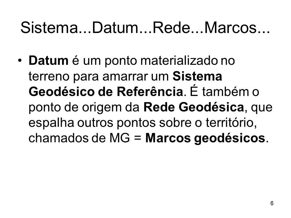 6 Sistema...Datum...Rede...Marcos... Datum é um ponto materializado no terreno para amarrar um Sistema Geodésico de Referência. É também o ponto de or