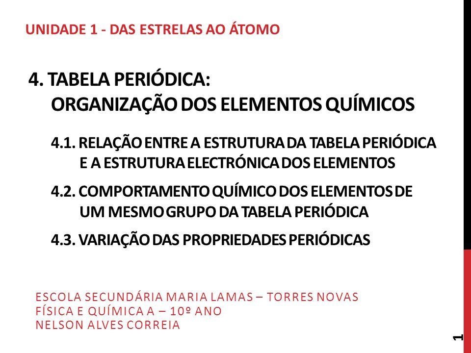 4. TABELA PERIÓDICA: ORGANIZAÇÃO DOS ELEMENTOS QUÍMICOS 4.1. RELAÇÃO ENTRE A ESTRUTURA DA TABELA PERIÓDICA E A ESTRUTURA ELECTRÓNICA DOS ELEMENTOS 4.2