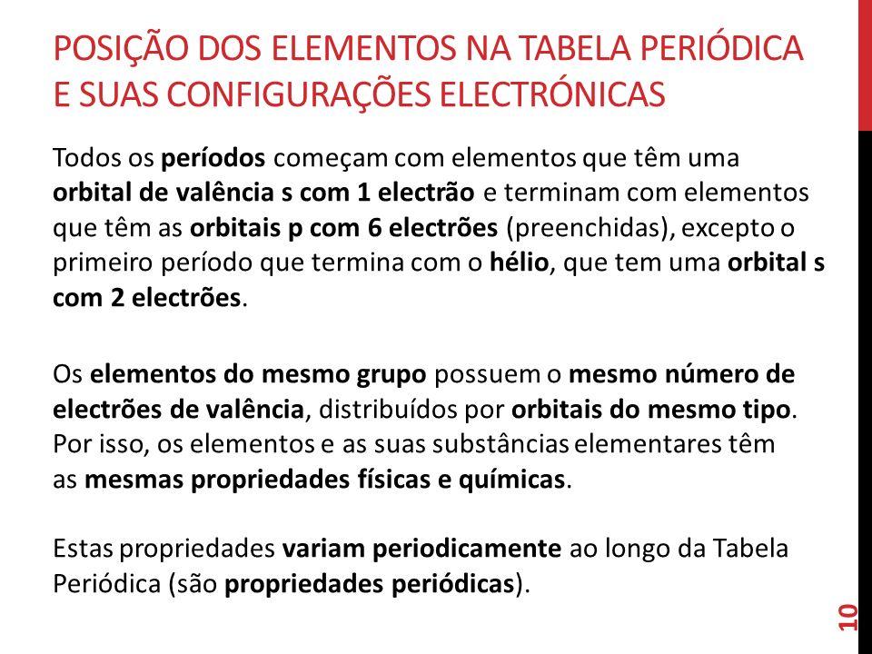 Todos os períodos começam com elementos que têm uma orbital de valência s com 1 electrão e terminam com elementos que têm as orbitais p com 6 electrõ