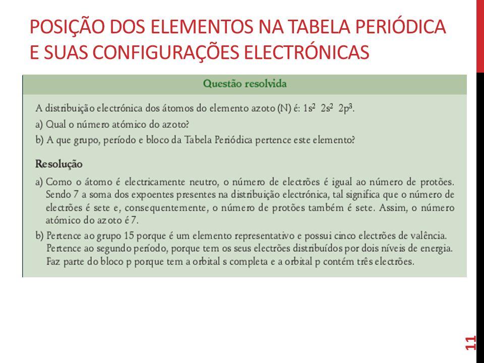 11 POSIÇÃO DOS ELEMENTOS NA TABELA PERIÓDICA E SUAS CONFIGURAÇÕES ELECTRÓNICAS