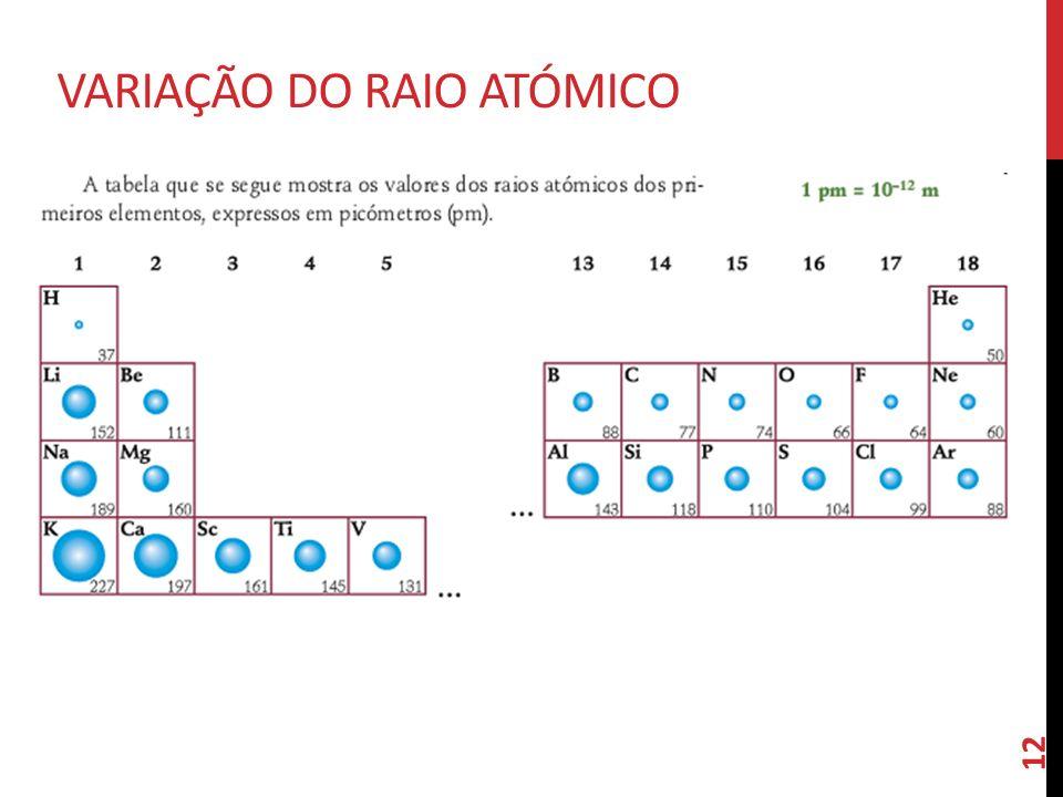 12 VARIAÇÃO DO RAIO ATÓMICO