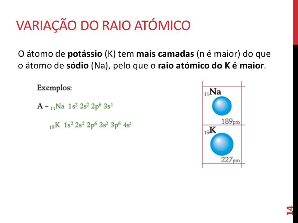 O átomo de potássio (K) tem mais camadas (n é maior) do que o átomo de sódio (Na), pelo que o raio atómico do K é maior. 14 VARIAÇÃO DO RAIO ATÓMICO