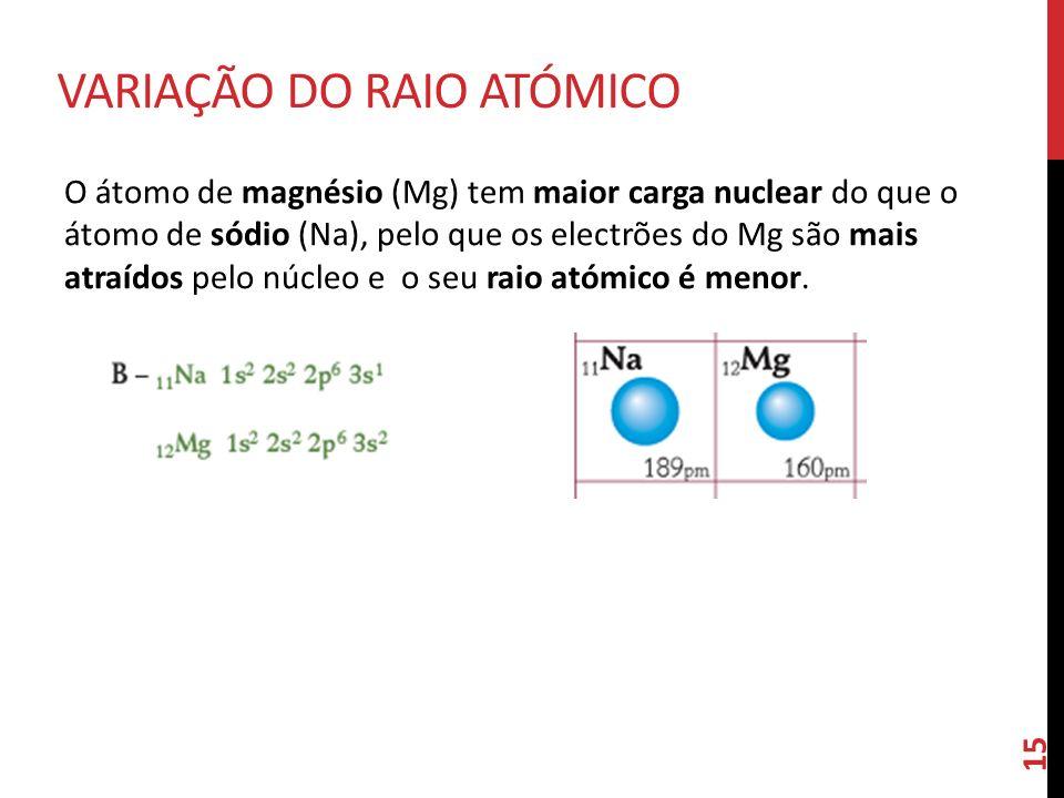O átomo de magnésio (Mg) tem maior carga nuclear do que o átomo de sódio (Na), pelo que os electrões do Mg são mais atraídos pelo núcleo e o seu raio