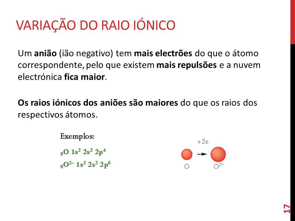 Um anião (ião negativo) tem mais electrões do que o átomo correspondente, pelo que existem mais repulsões e a nuvem electrónica fica maior. Os raios i
