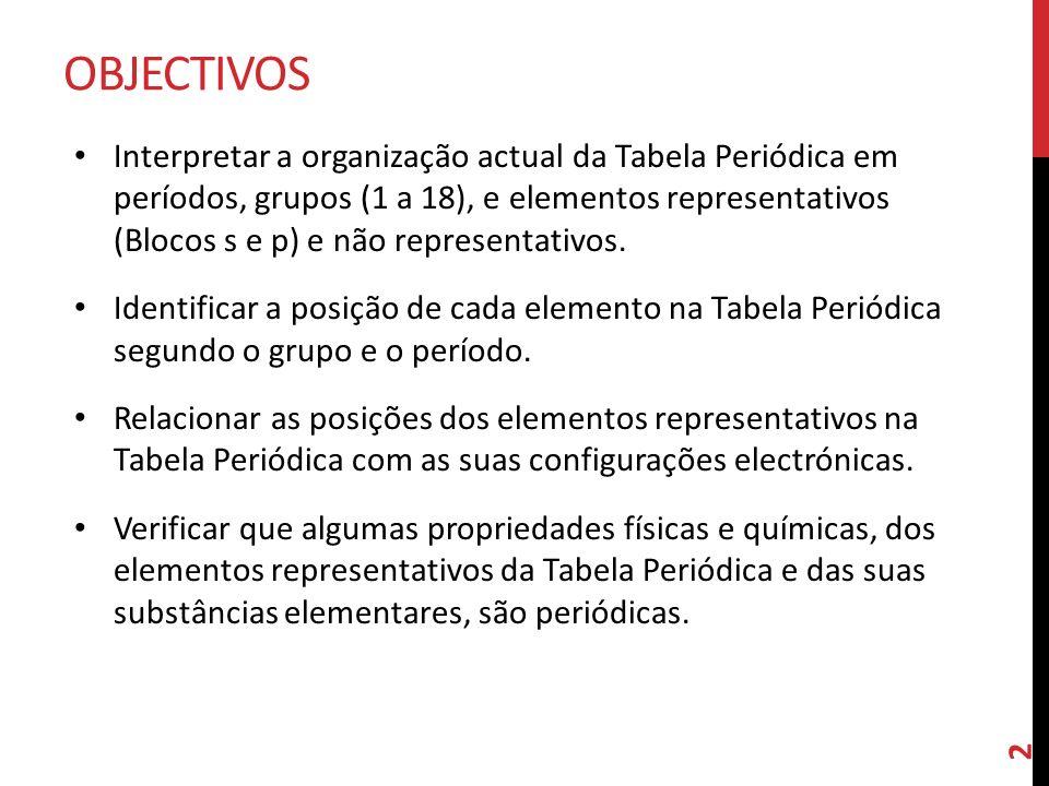 OBJECTIVOS Interpretar a organização actual da Tabela Periódica em períodos, grupos (1 a 18), e elementos representativos (Blocos s e p) e não represe
