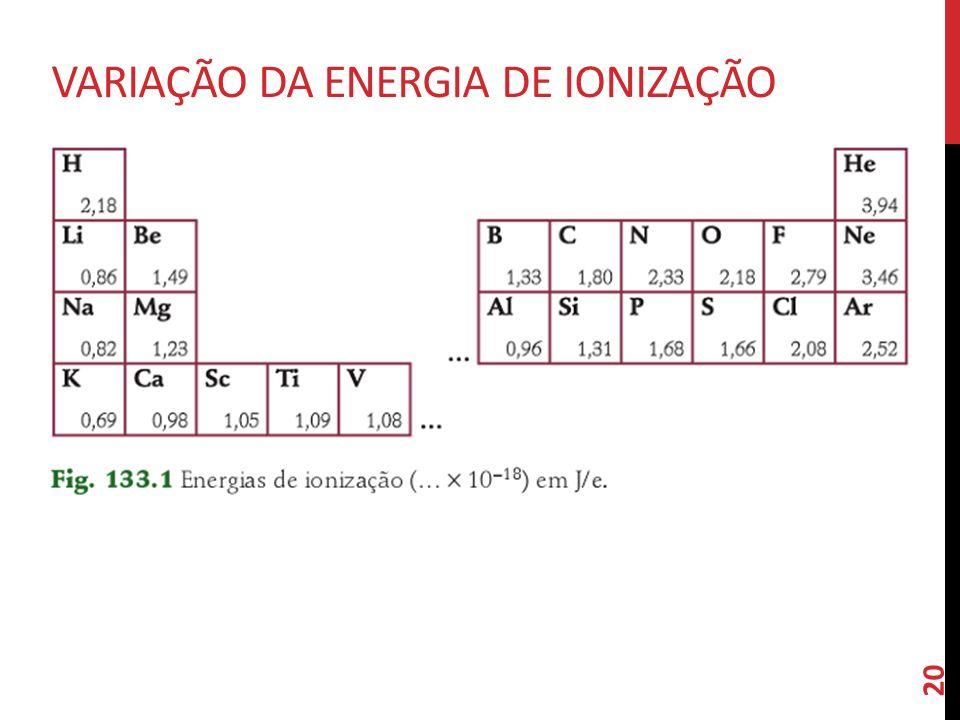 20 VARIAÇÃO DA ENERGIA DE IONIZAÇÃO