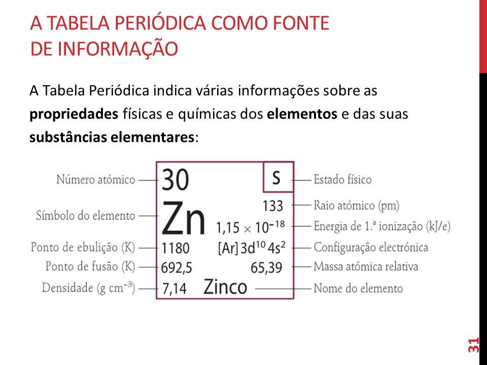 A TABELA PERIÓDICA COMO FONTE DE INFORMAÇÃO 31 A Tabela Periódica indica várias informações sobre as propriedades físicas e químicas dos elementos e d