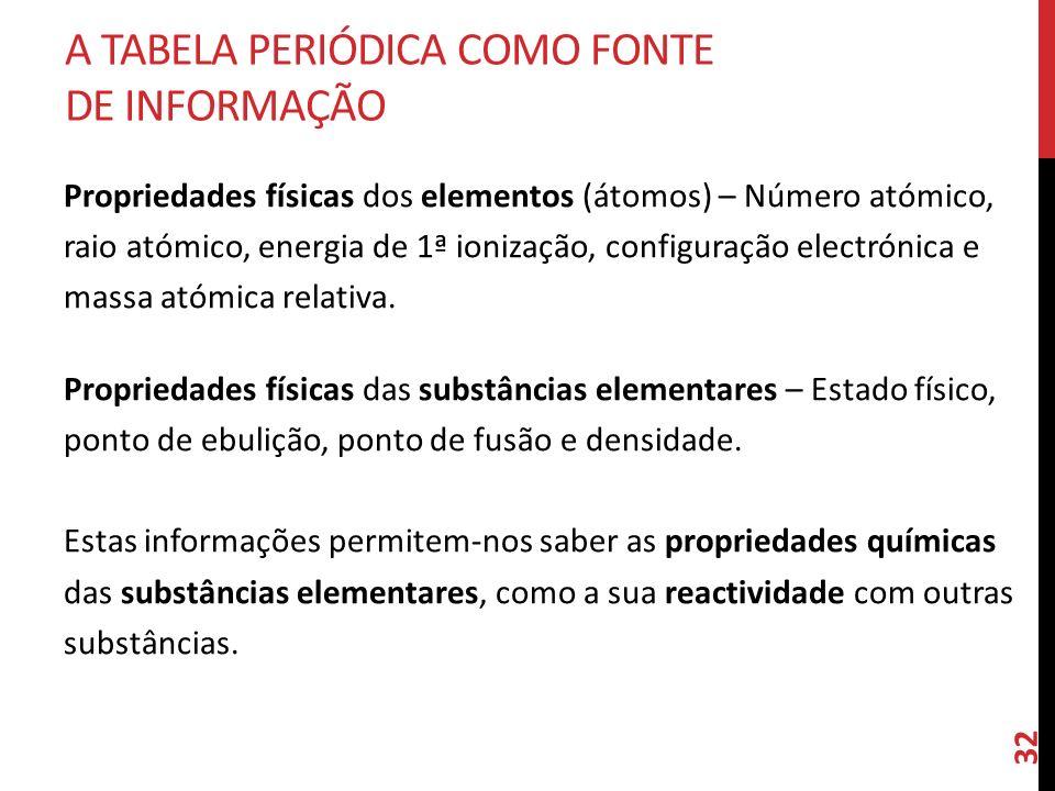 32 Propriedades físicas dos elementos (átomos) – Número atómico, raio atómico, energia de 1ª ionização, configuração electrónica e massa atómica relat
