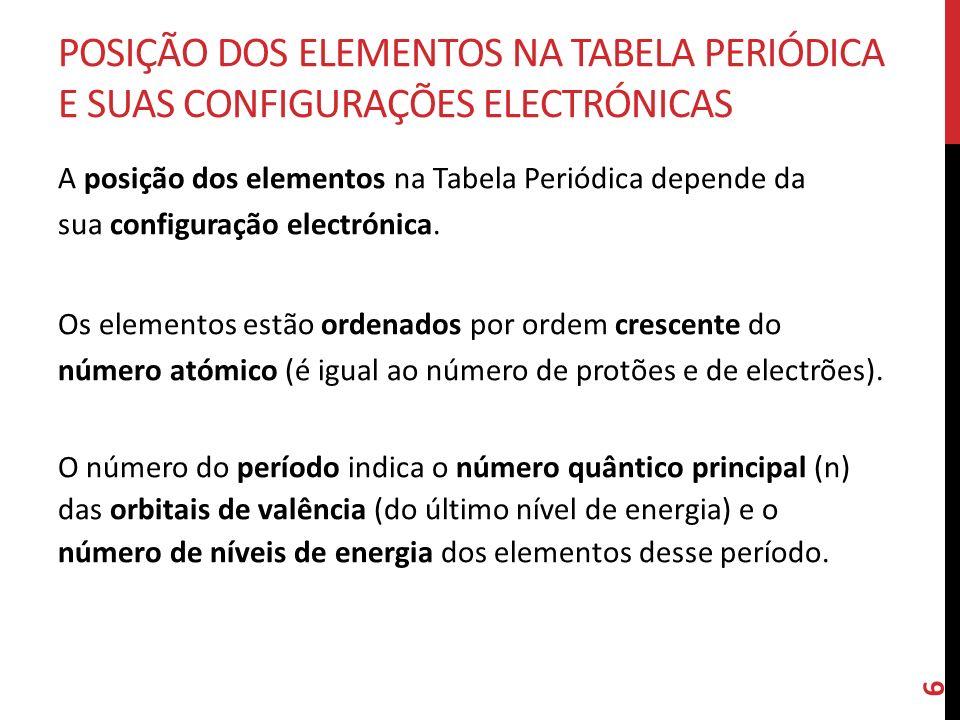 A posição dos elementos na Tabela Periódica depende da sua configuração electrónica. Os elementos estão ordenados por ordem crescente do número atómic
