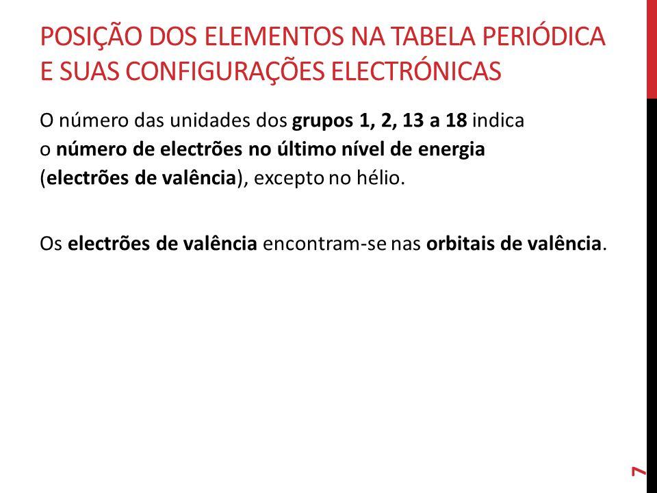 O número das unidades dos grupos 1, 2, 13 a 18 indica o número de electrões no último nível de energia (electrões de valência), excepto no hélio. Os e