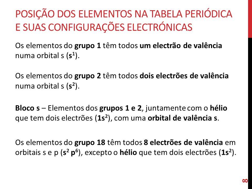 Os elementos do grupo 1 têm todos um electrão de valência numa orbital s (s 1 ). Os elementos do grupo 2 têm todos dois electrões de valência numa orb