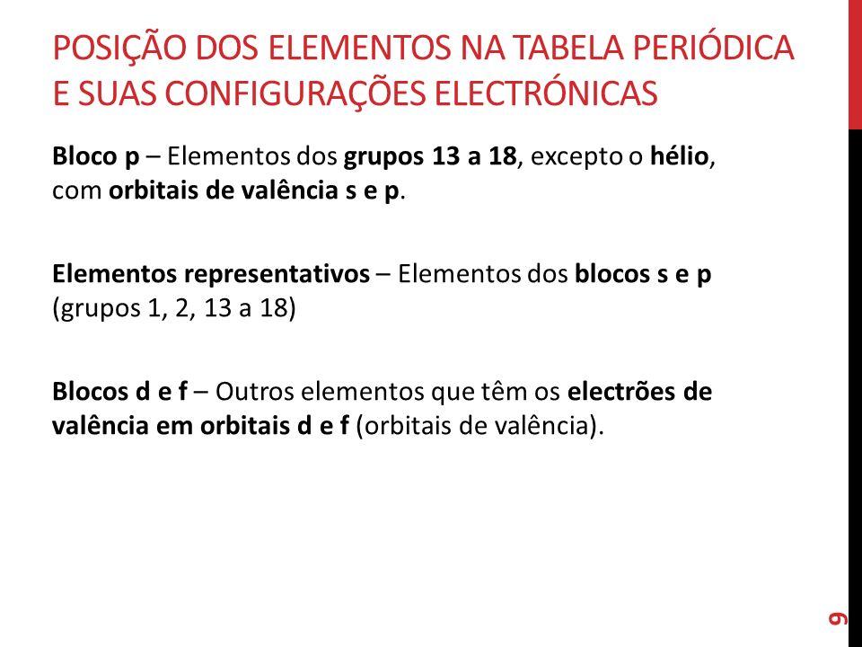 Bloco p – Elementos dos grupos 13 a 18, excepto o hélio, com orbitais de valência s e p. Elementos representativos – Elementos dos blocos s e p (grup