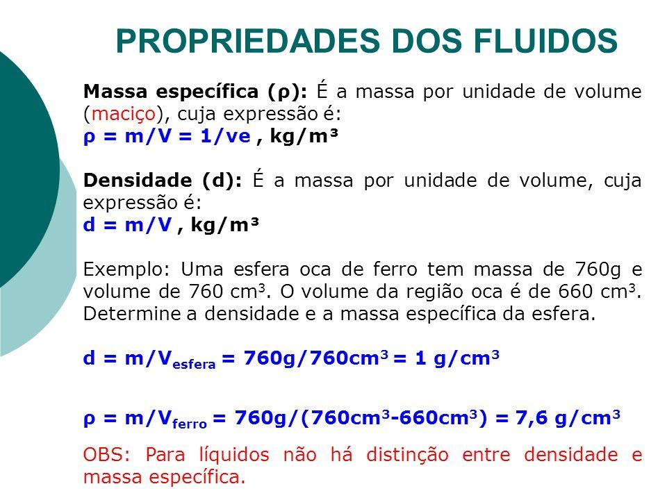 Massa específica (ρ): É a massa por unidade de volume (maciço), cuja expressão é: ρ = m/V = 1/ve, kg/m³ Densidade (d): É a massa por unidade de volume