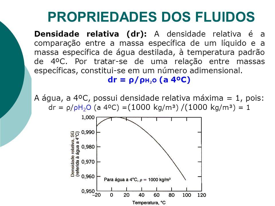 Densidade relativa (dr): A densidade relativa é a comparação entre a massa específica de um líquido e a massa específica de água destilada, à temperat