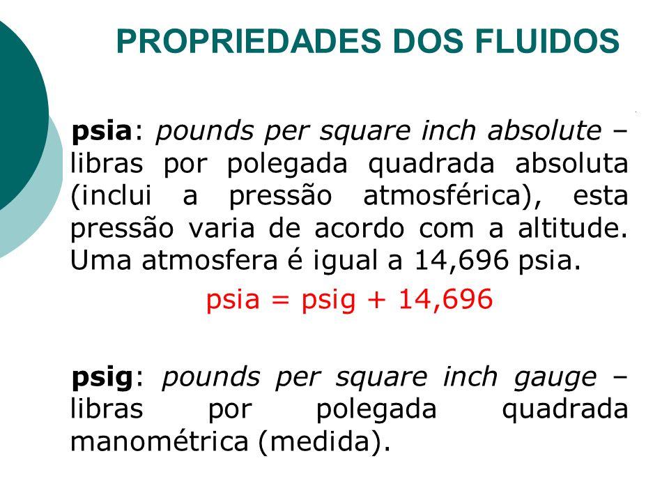 psia: pounds per square inch absolute – libras por polegada quadrada absoluta (inclui a pressão atmosférica), esta pressão varia de acordo com a altit