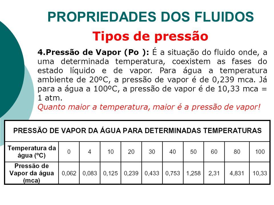 4.Pressão de Vapor (Po ): É a situação do fluido onde, a uma determinada temperatura, coexistem as fases do estado líquido e de vapor. Para água a tem